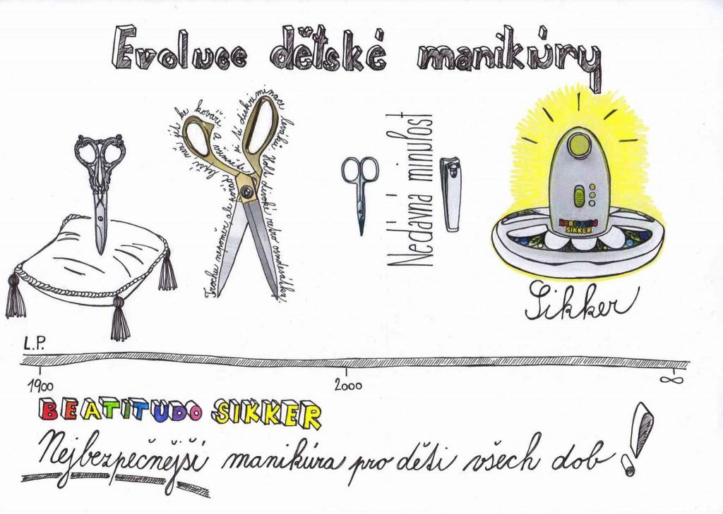 SIKKER - evoluce dětské manikúry